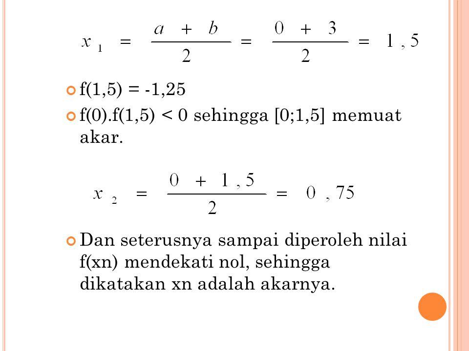 f(1,5) = -1,25 f(0).f(1,5) < 0 sehingga [0;1,5] memuat akar.